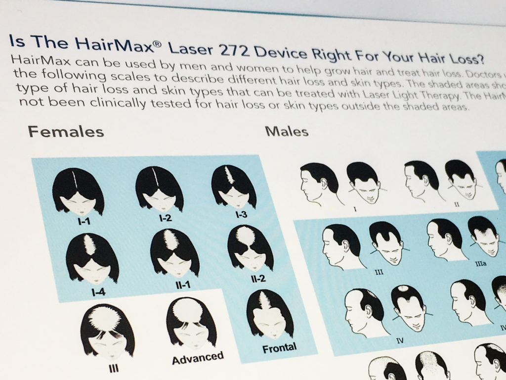 THE HairMax PowerFlex Cap DEVICE